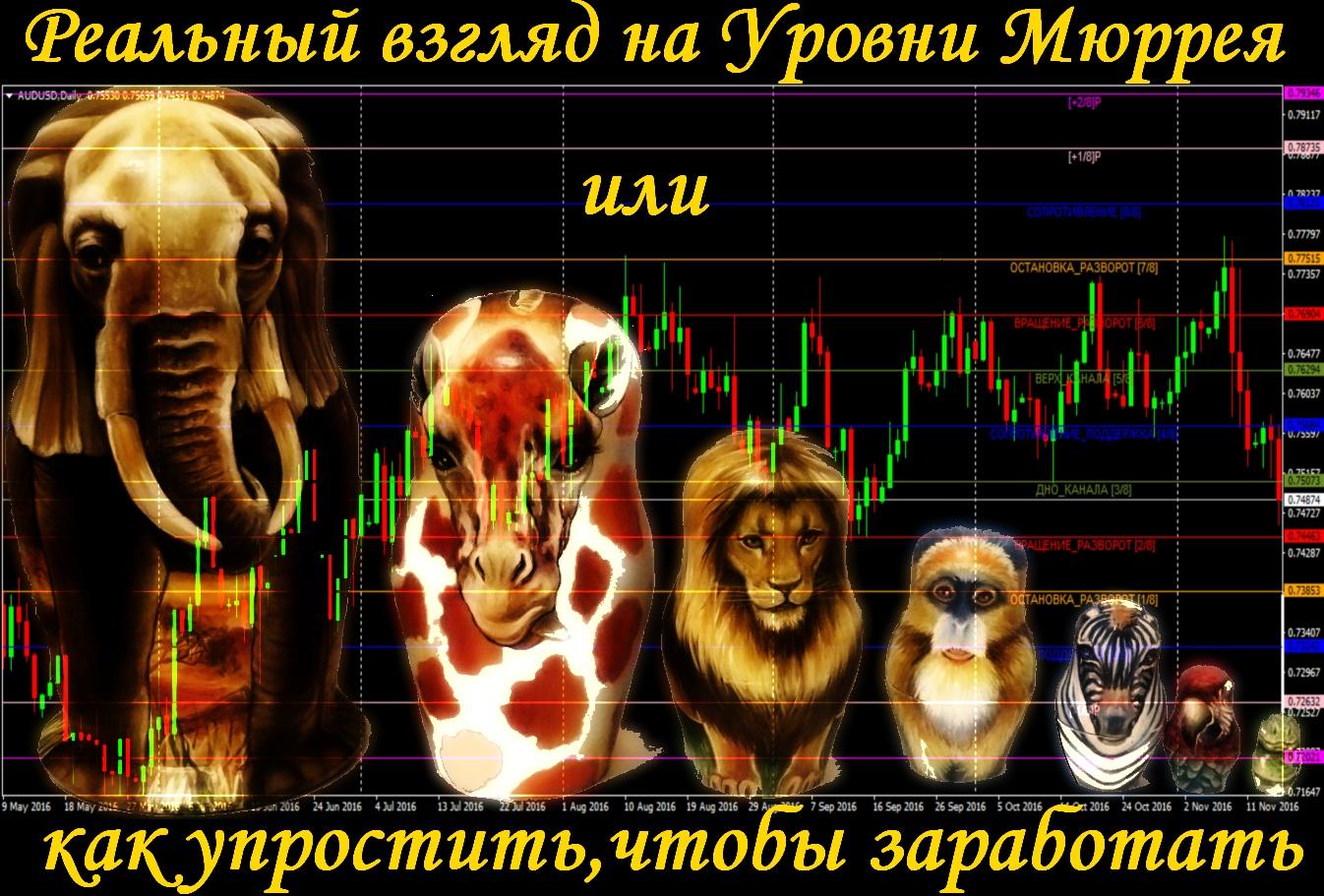 психология рынка форекс оберлехтин томас