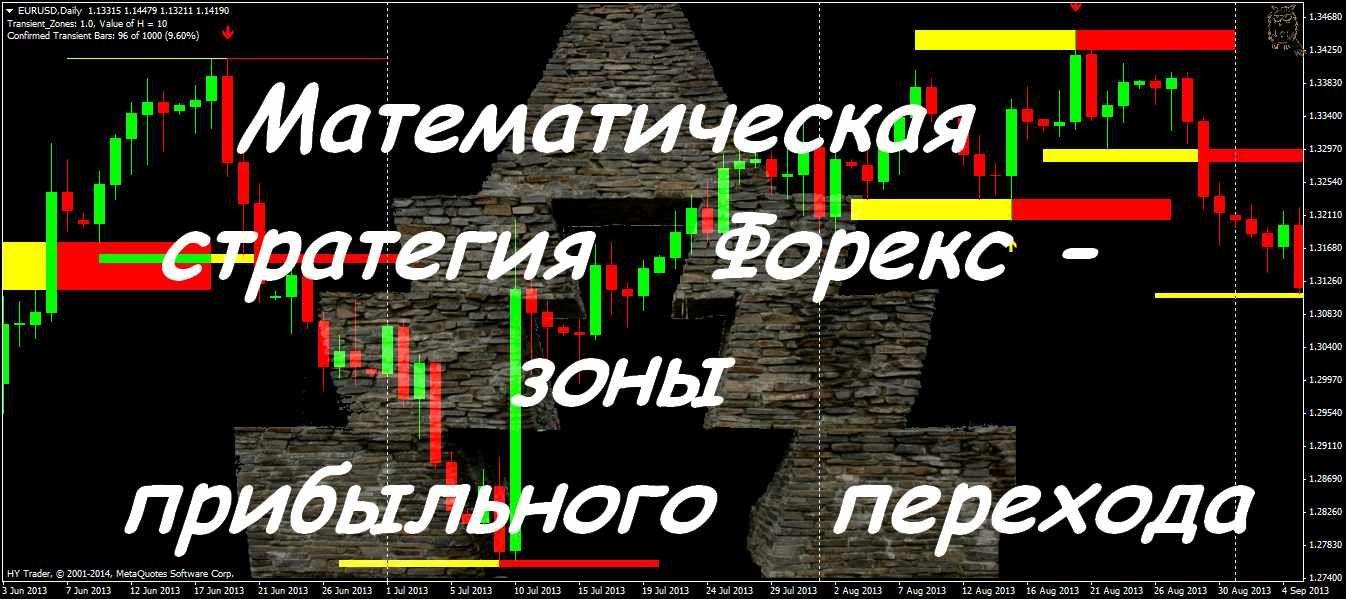 Математические стратегии и форекс forex currency index charts