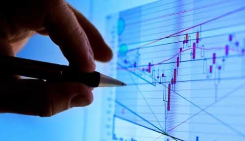 Technical analysis: trend indicators - DewinForex com: Forex