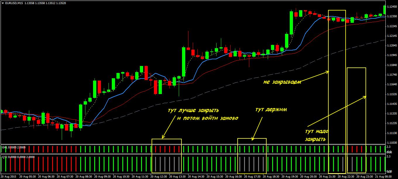 Торговая система для торговли форекс бинарный опционы anyoption отзывы