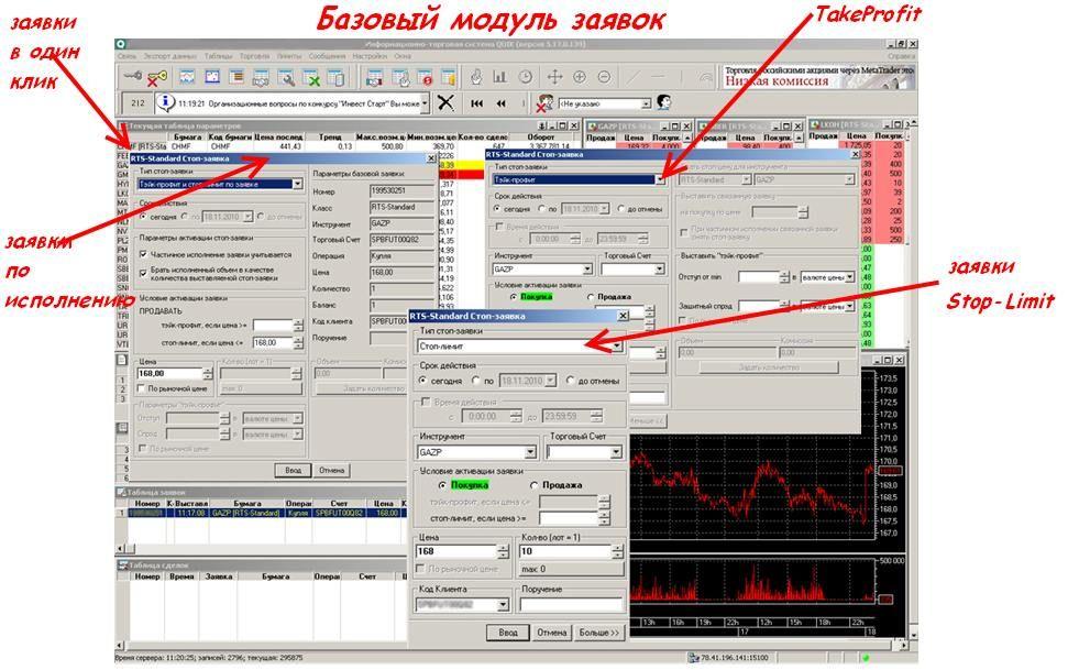 Самый полный архив котировок форекс best forex toolbar