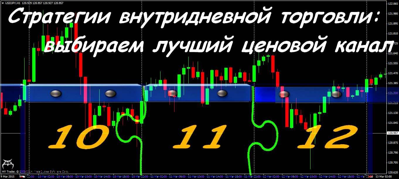 Торговля внутри дня на бирже книги бинарные опционы книги fb2