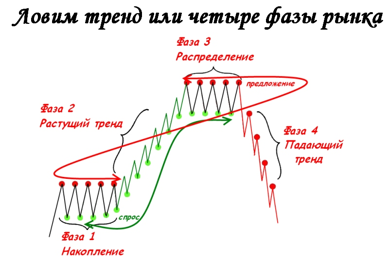 программы технического анализа для ммвб