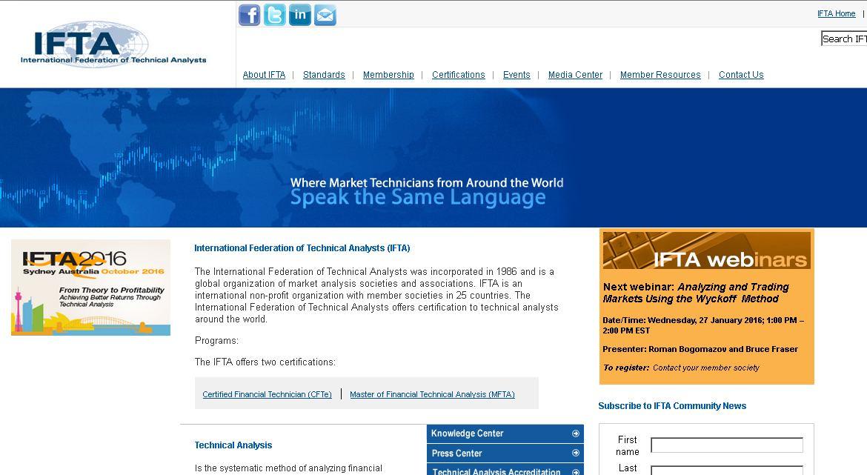 исследование рынка финансовых активов: