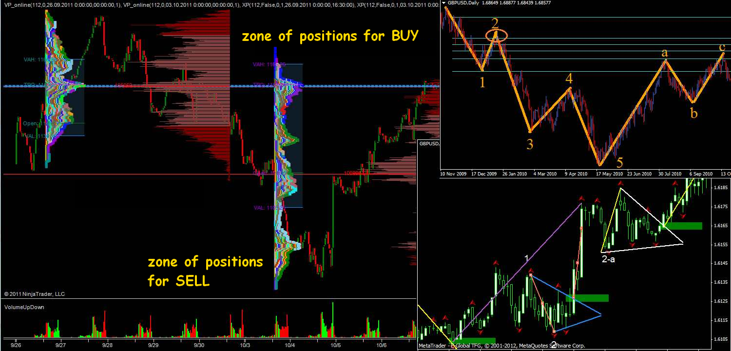 Forex technical analysis: point of support or self-deception