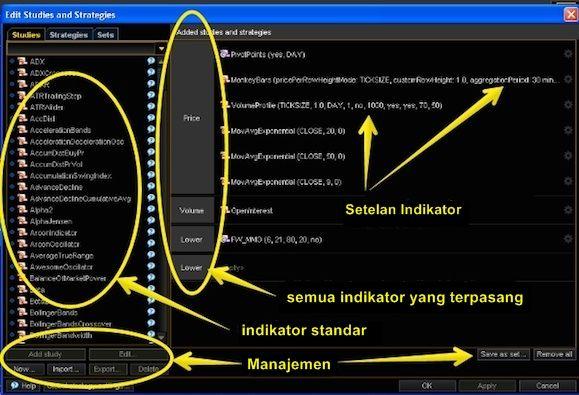Cara membuat indikator di forex