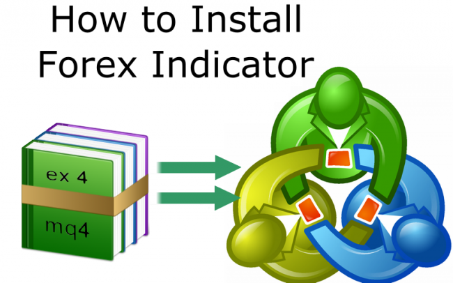 How to Install Forex Indicator: Instructions for MetaTrader