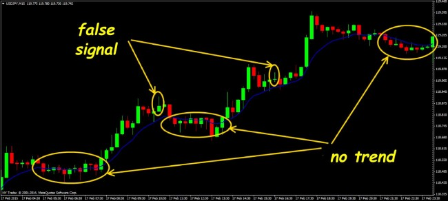 50 in 15 forex strategy