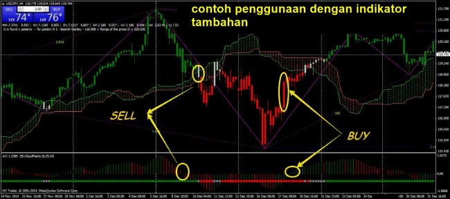Forex intl trading corp
