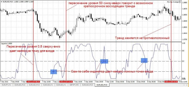 Forex spectrum analysis