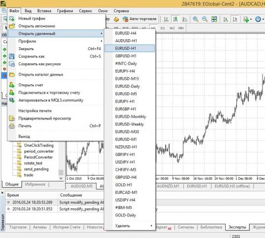 Как востоновить удалённый эксперт в форекс программы для графического анализа рынка форекс