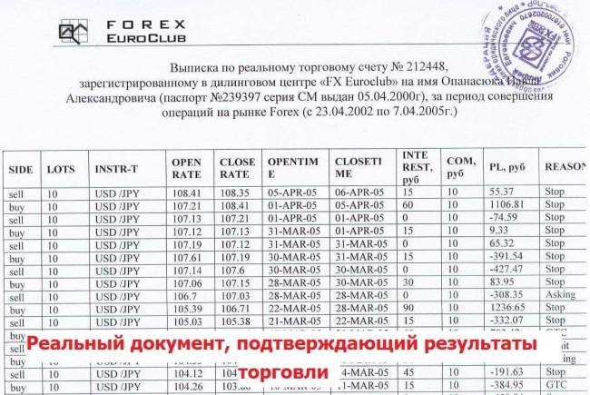 Forex взимаются ли какие-то налоги пойдет ли программа modernforex на кпк
