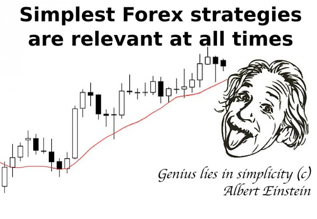 Is forex simple or complicated