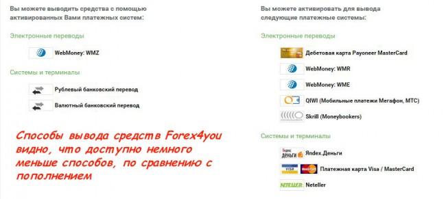 Пополнить счет forex бесплатные торговые роботы для форекс