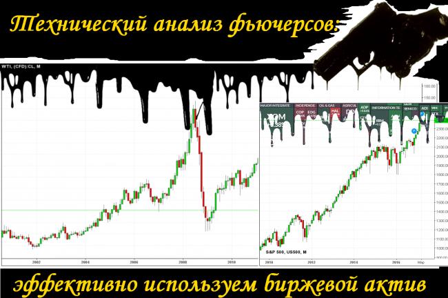 Мини форекс торговля e-gold обучение форексу стоимость