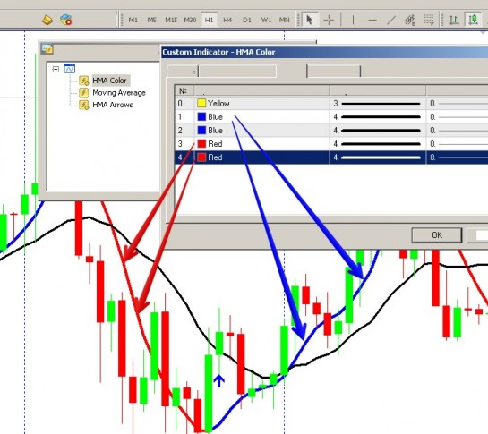 Forex moving average calculation