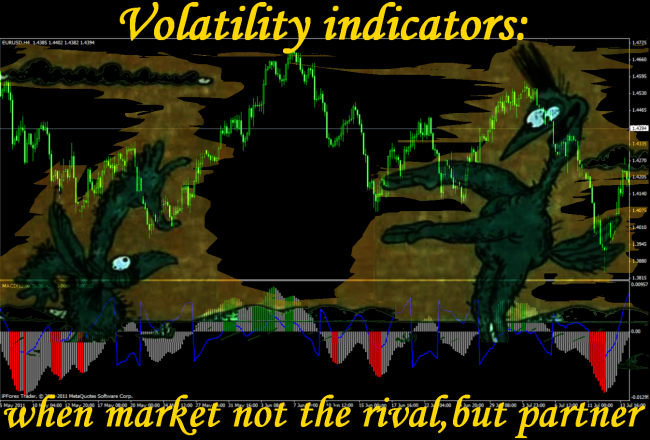 Volatility indicators: when market not the rival but partner