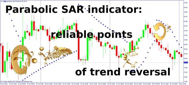 Parabolic sar forex indicator