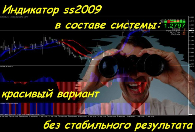 Форекс индикатор ss2009 дневная трендовая торговля форекс
