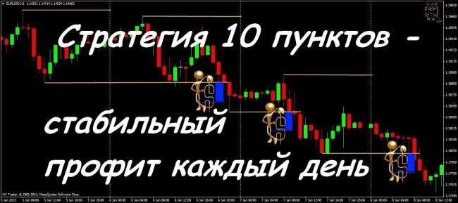 Гарантированные стратегии forex торговля по стохастику на forex