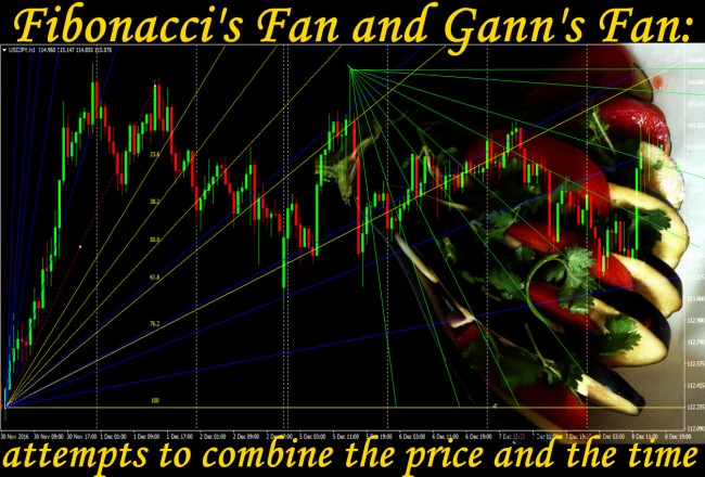Fibonacci's Fan and Gann's Fan: attempts to combine the