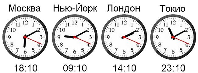 Forex часы трейдера биткоин курс доллар