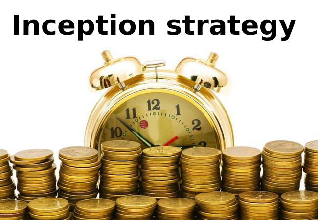 Forex profit inception
