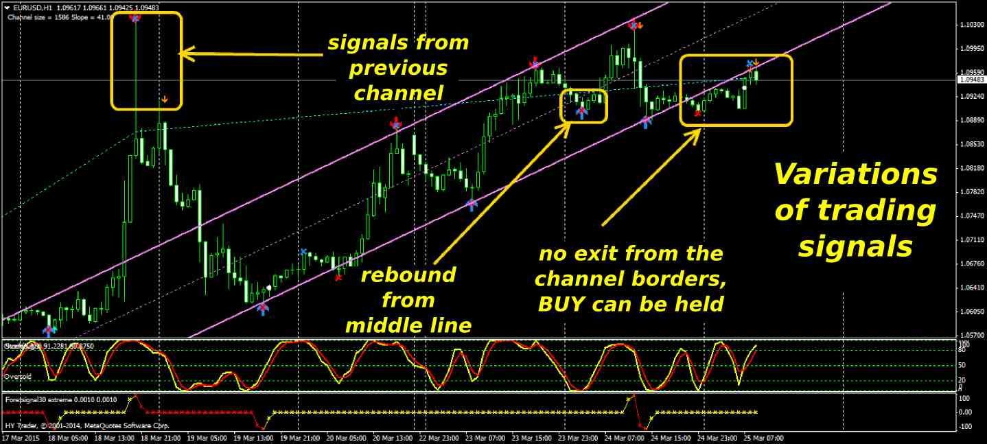 Forex signal 30 extreme free download