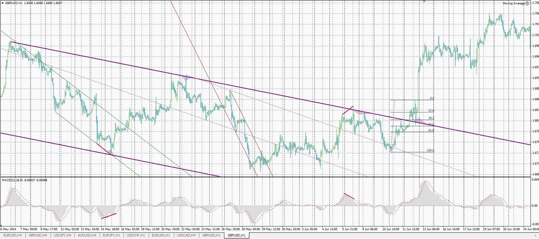 Forex traders earnings