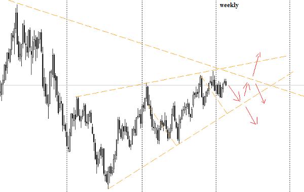 Efficient trading strategies