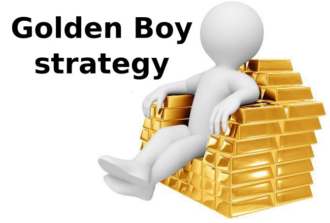 Forex gold trading tips