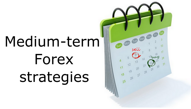 Long term forex trading strategies