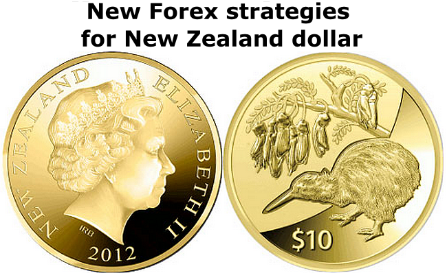 New zealand dollar forex news