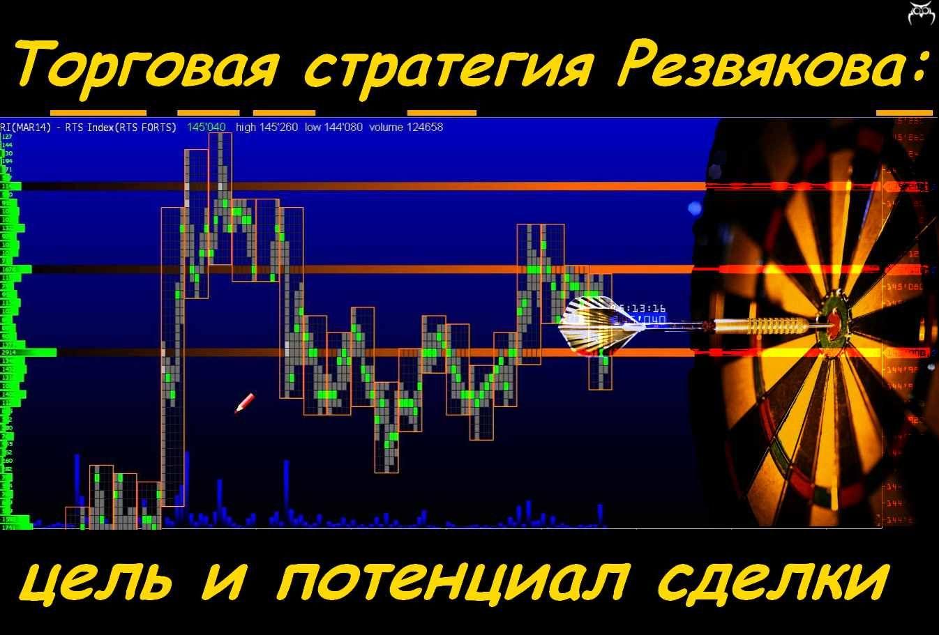 Трейдер реально торгующий на форексе торговая система skazka forex